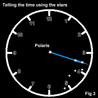 how_to_tell_the_time_using_the_stars_fig3